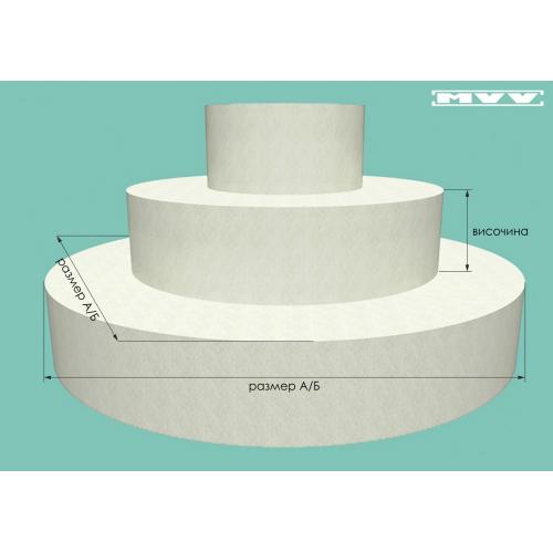 Макети на торта (дъмита)