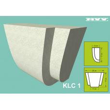 Модел KLC 1